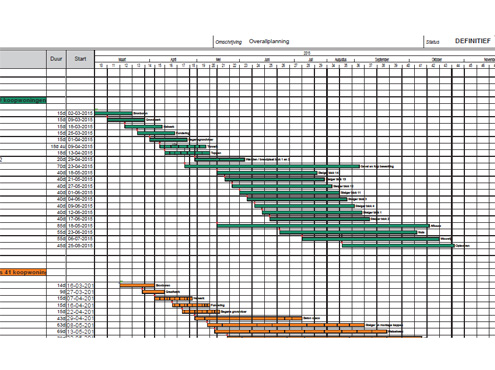 Planning zicht ontwikkeling for Planning maken